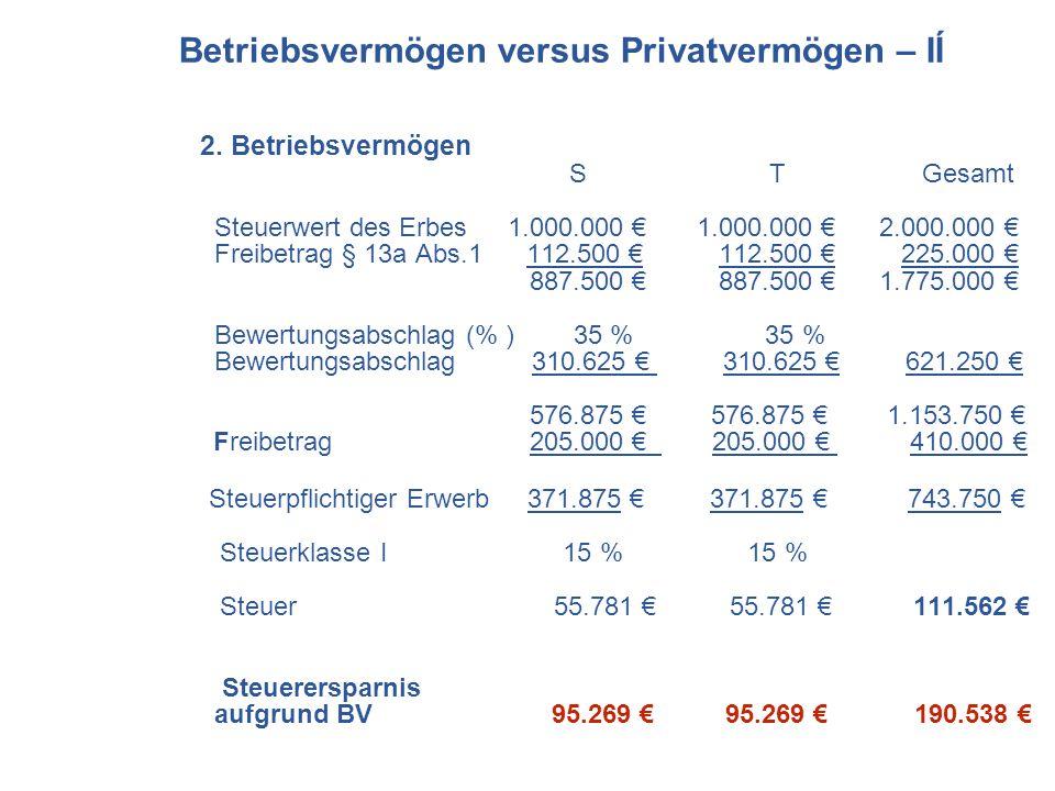 Betriebsvermögen versus Privatvermögen – IÍ
