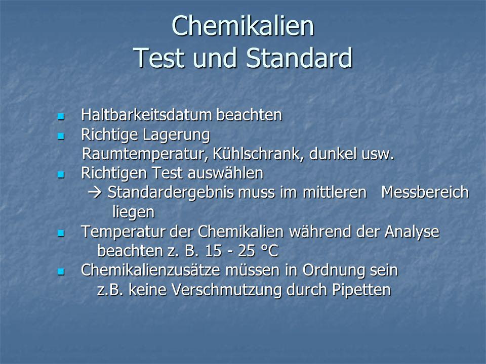 Chemikalien Test und Standard