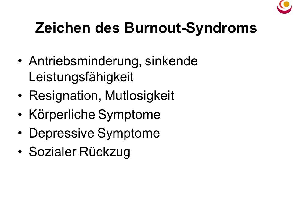 Zeichen des Burnout-Syndroms