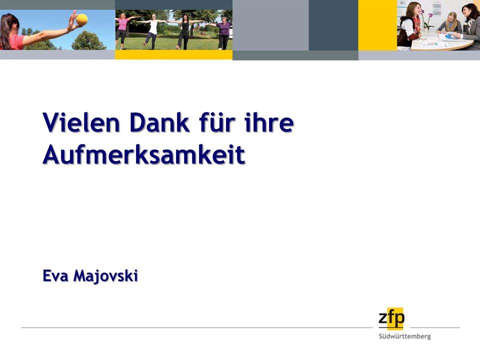 Vielen Dank für ihre Aufmerksamkeit Eva Majovski