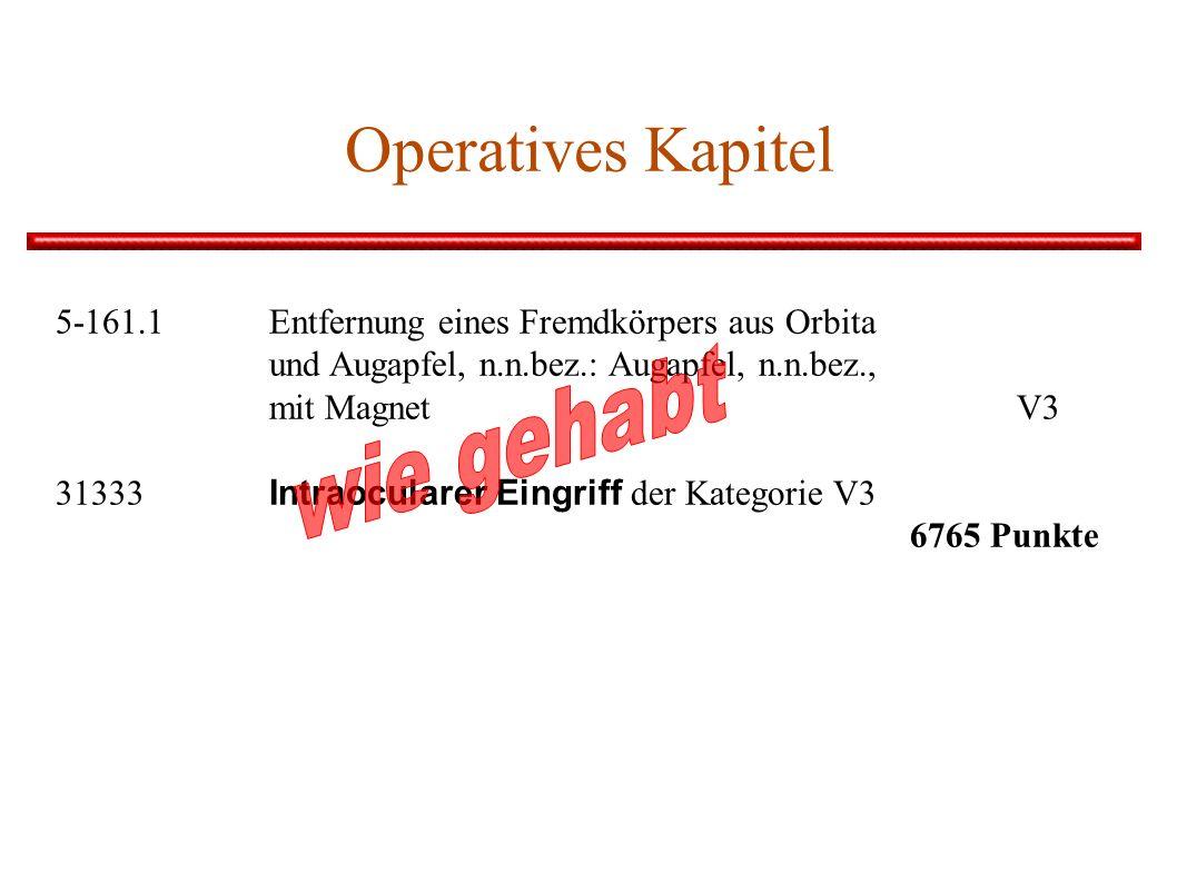 wie gehabt Operatives Kapitel