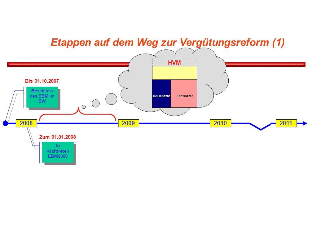Etappen auf dem Weg zur Vergütungsreform (1)