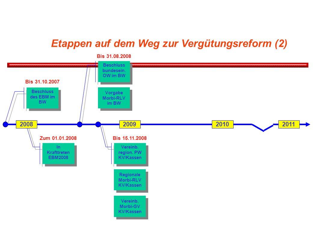 Etappen auf dem Weg zur Vergütungsreform (2)