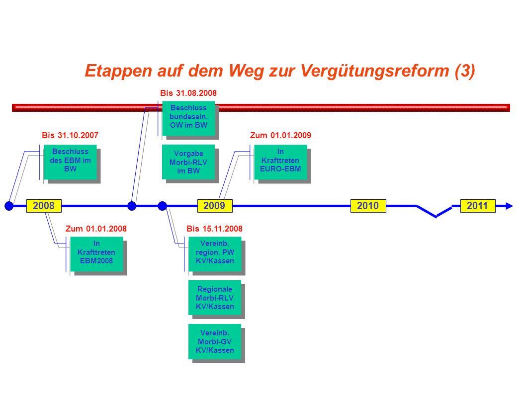Etappen auf dem Weg zur Vergütungsreform (3)