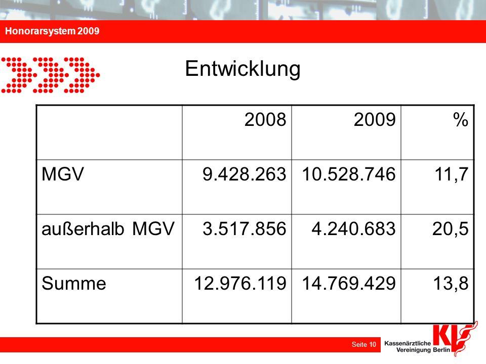 Entwicklung 2008 2009 % MGV 9.428.263 10.528.746 11,7 außerhalb MGV