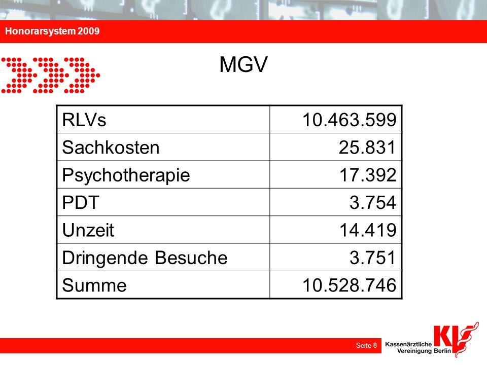 MGV RLVs 10.463.599 Sachkosten 25.831 Psychotherapie 17.392 PDT 3.754