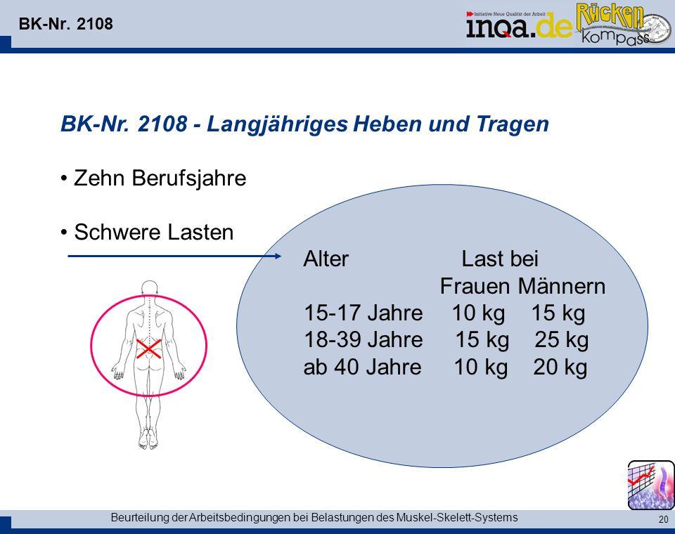 BK-Nr. 2108 - Langjähriges Heben und Tragen Zehn Berufsjahre