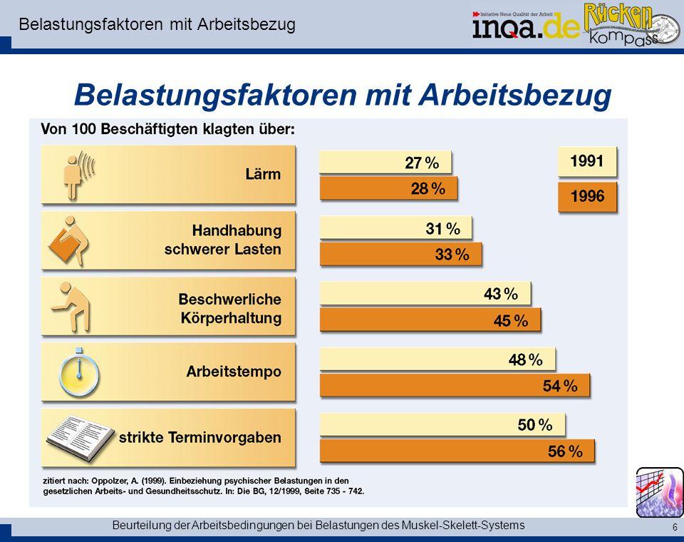 Belastungsfaktoren mit Arbeitsbezug