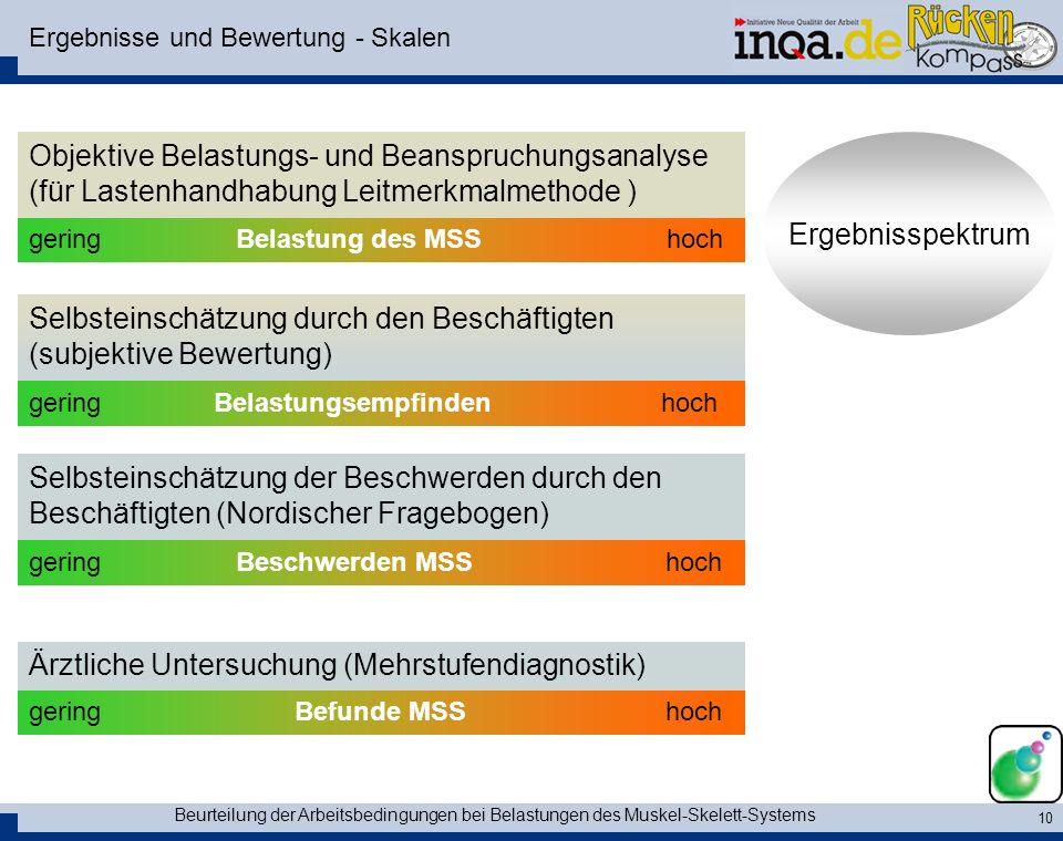 Ergebnisse und Bewertung - Skalen