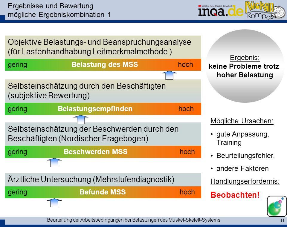 Ergebnisse und Bewertung mögliche Ergebniskombination 1