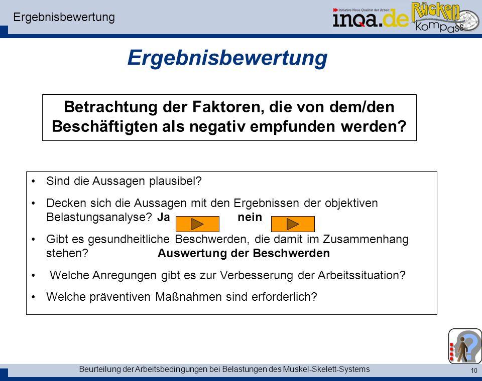 Ergebnisbewertung Ergebnisbewertung. Betrachtung der Faktoren, die von dem/den Beschäftigten als negativ empfunden werden