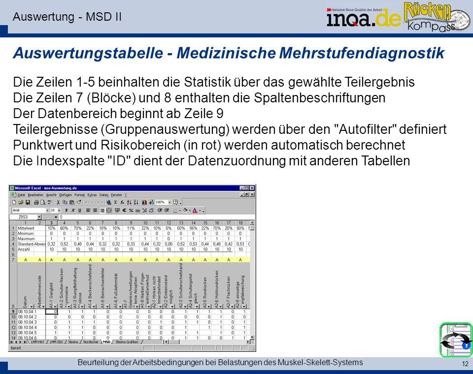 Auswertungstabelle - Medizinische Mehrstufendiagnostik