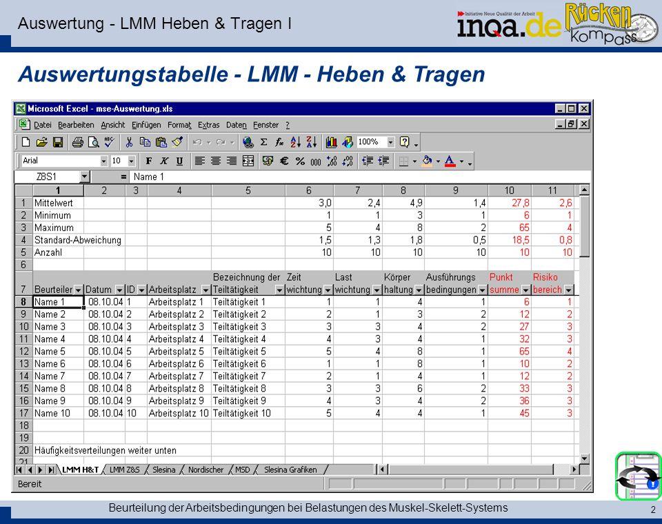 Auswertung - LMM Heben & Tragen I