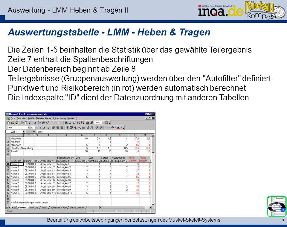 Auswertung - LMM Heben & Tragen II