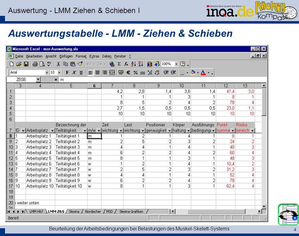Auswertung - LMM Ziehen & Schieben I