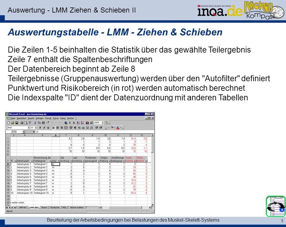 Auswertung - LMM Ziehen & Schieben II