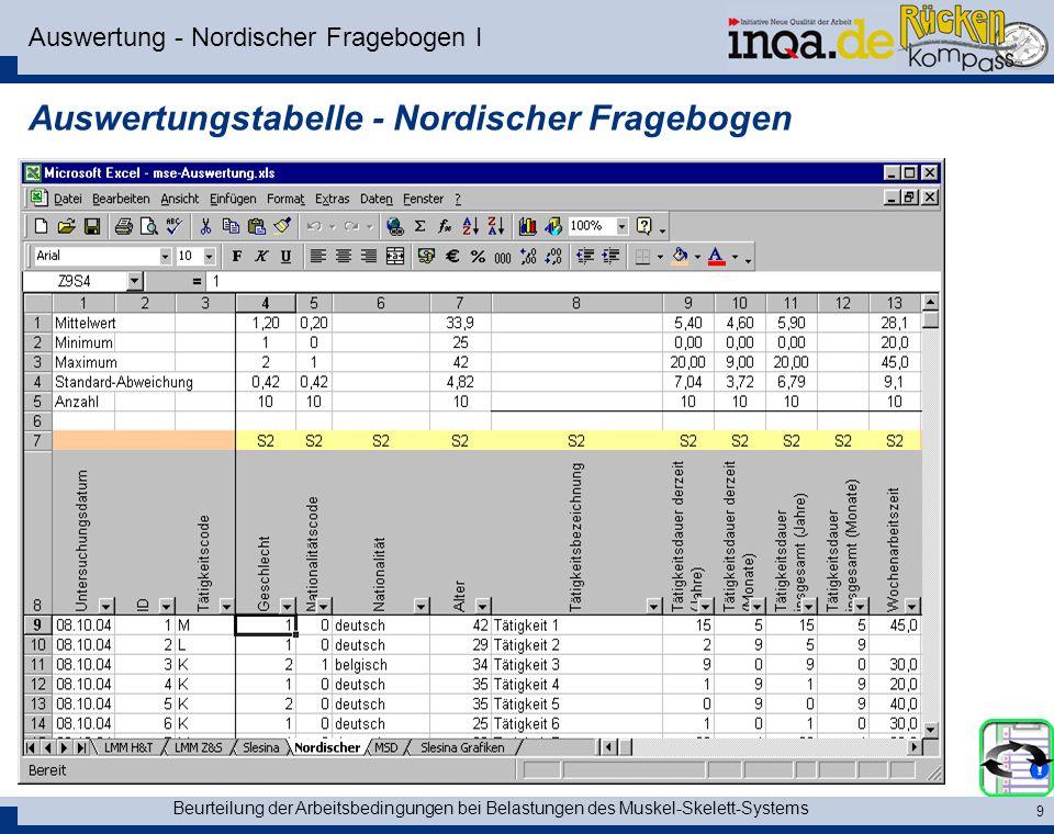 Auswertung - Nordischer Fragebogen I
