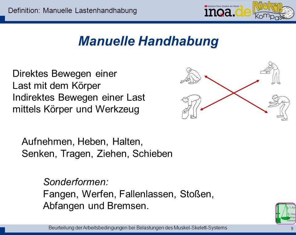 Definition: Manuelle Lastenhandhabung