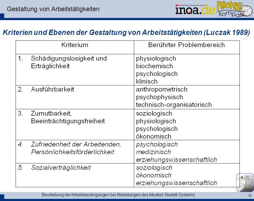 Ziemlich Funktionen Des Skelettsystems Zeitgenössisch - Menschliche ...
