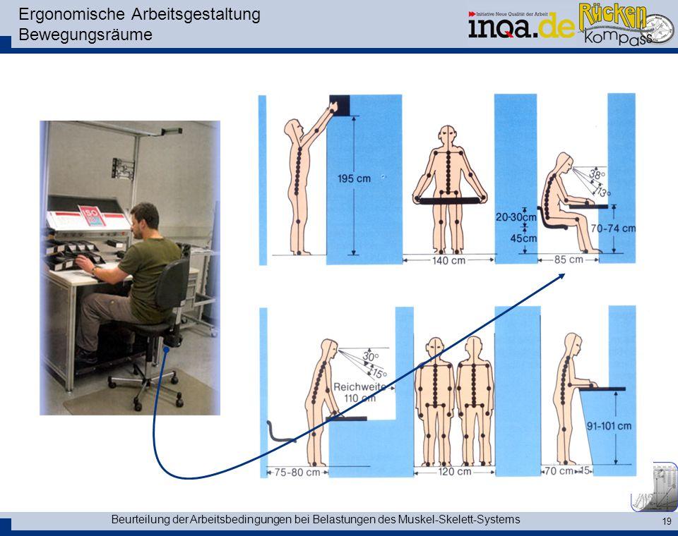 Ergonomische Arbeitsgestaltung Bewegungsräume