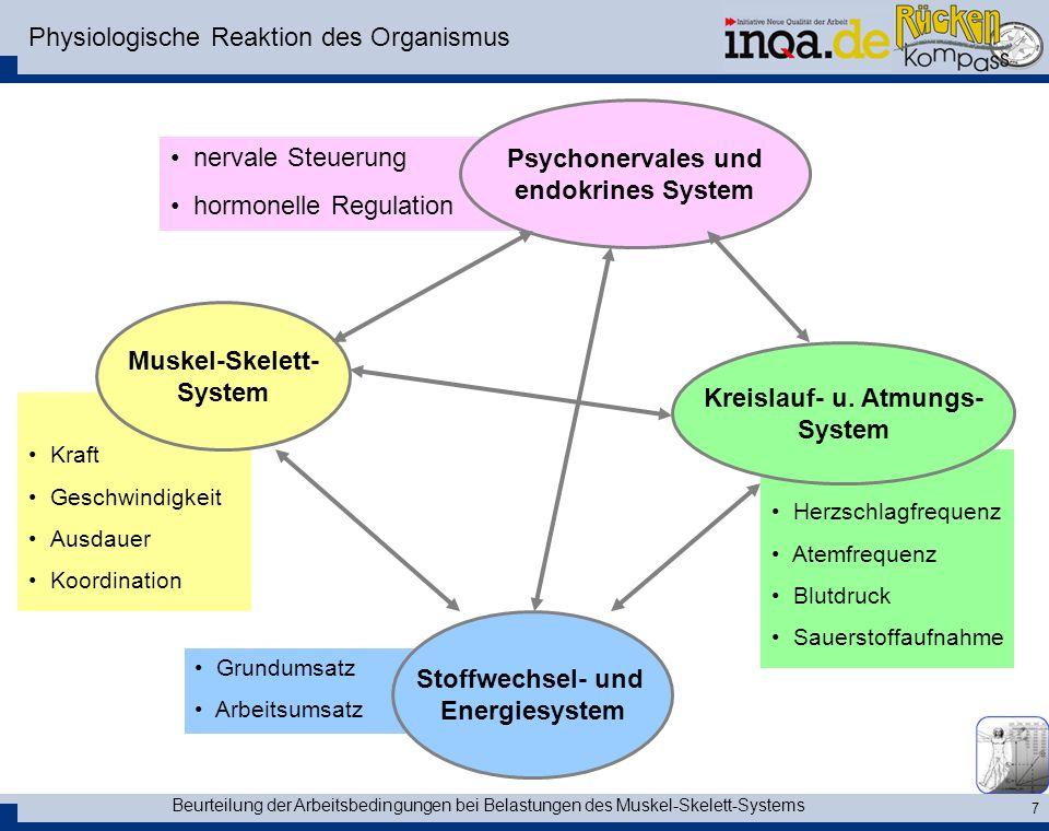 Physiologische Reaktion des Organismus