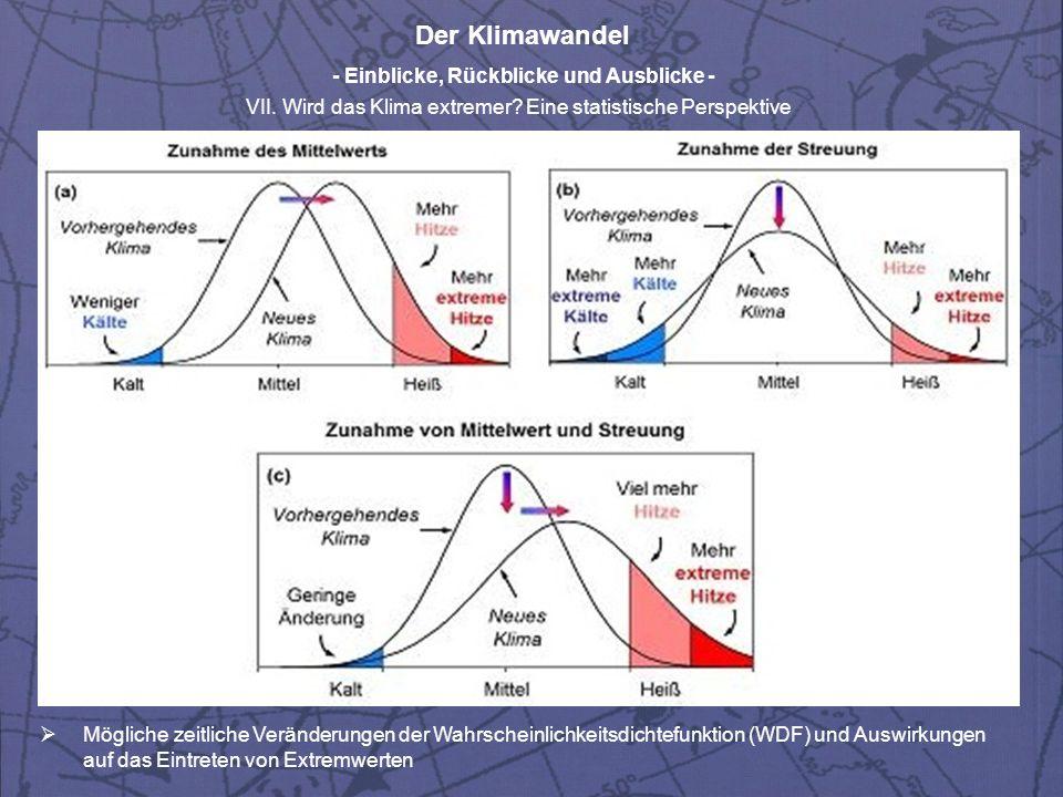 Mögliche zeitliche Veränderungen der Wahrscheinlichkeitsdichtefunktion (WDF) und Auswirkungen auf das Eintreten von Extremwerten