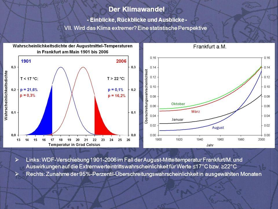 Links: WDF-Verschiebung 1901-2006 im Fall der August-Mitteltemperatur Frankfurt/M. und Auswirkungen auf die Extremwerteintrittswahrscheinlichkeit für Werte ≤17°C bzw. ≥22°C