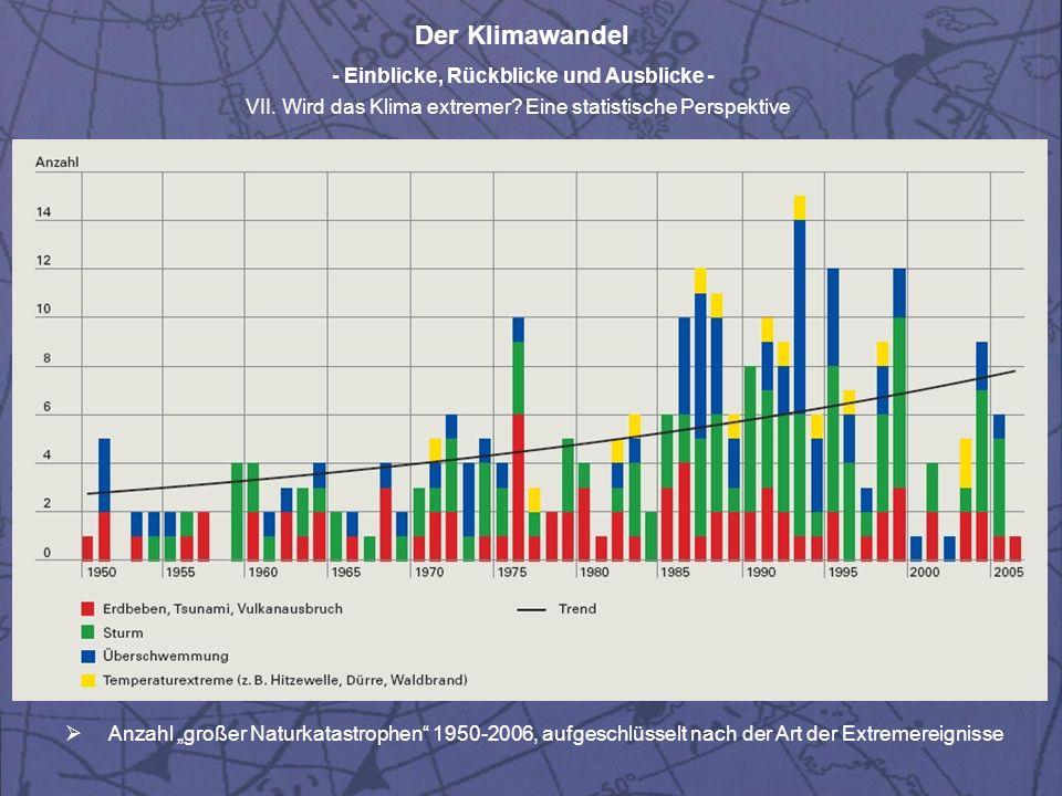 """Anzahl """"großer Naturkatastrophen 1950-2006, aufgeschlüsselt nach der Art der Extremereignisse"""