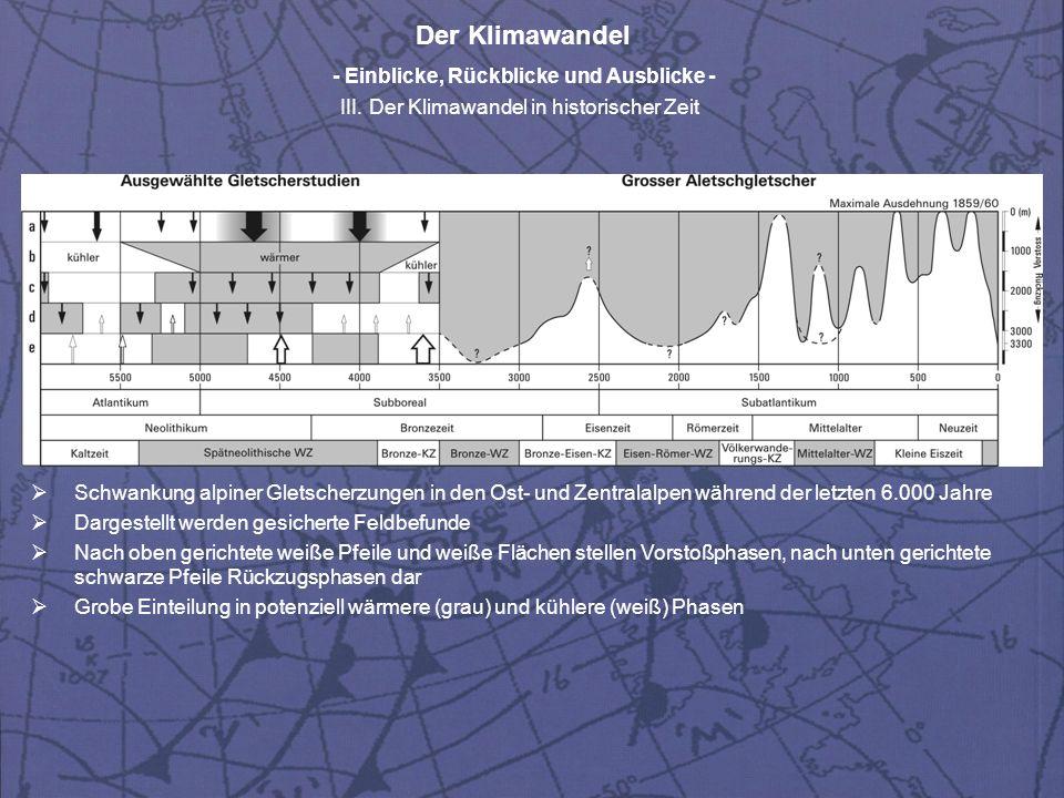 Schwankung alpiner Gletscherzungen in den Ost- und Zentralalpen während der letzten 6.000 Jahre
