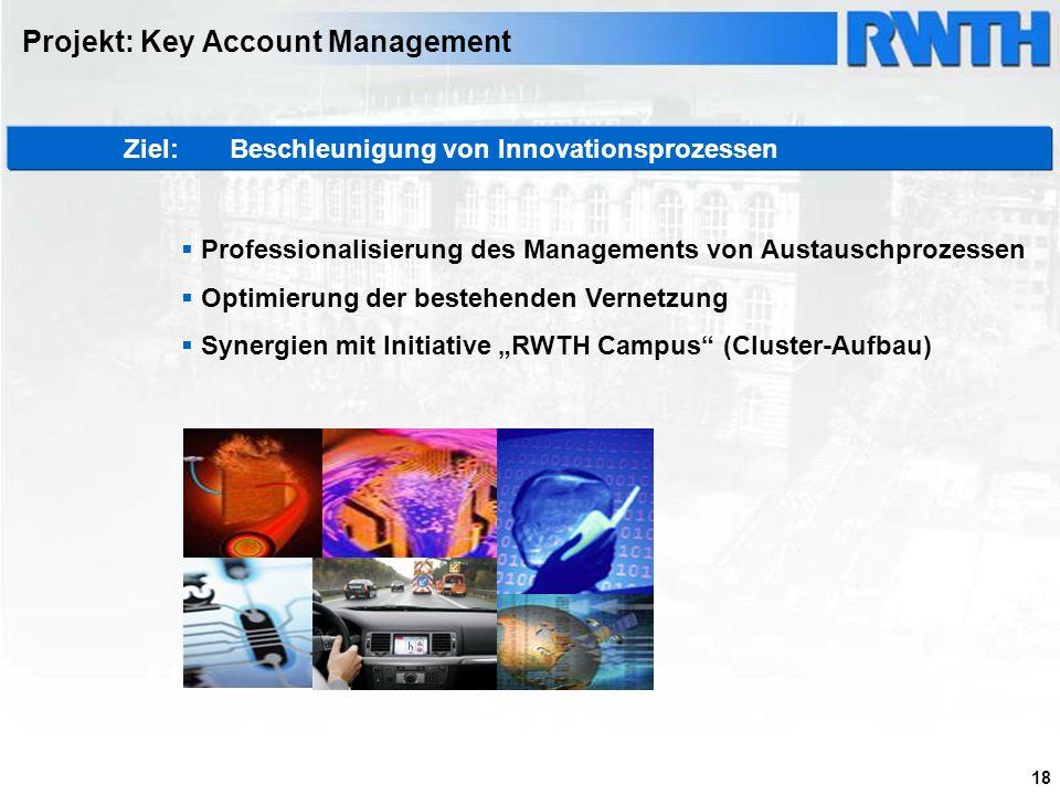 Projekt: Key Account Management