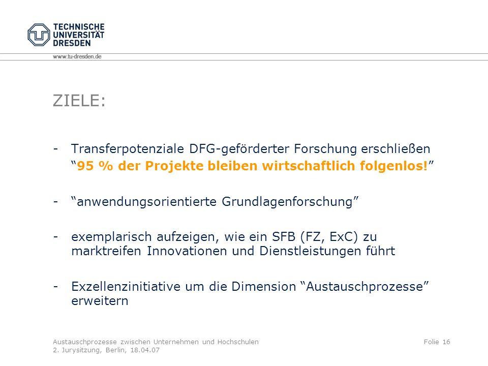 ZIELE: Transferpotenziale DFG-geförderter Forschung erschließen