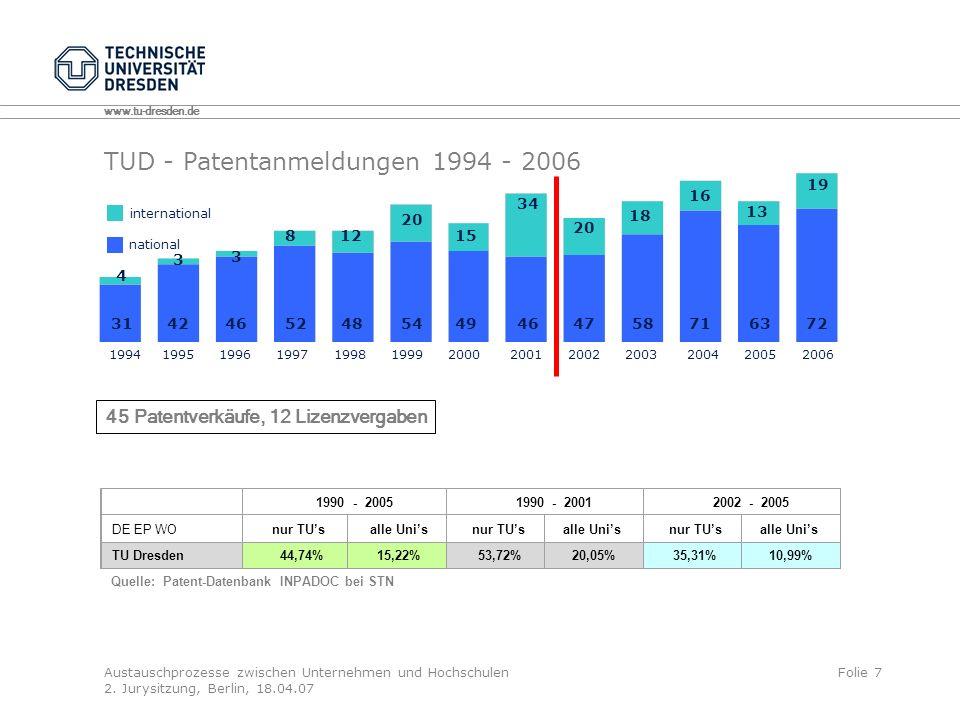 TUD - Patentanmeldungen 1994 - 2006