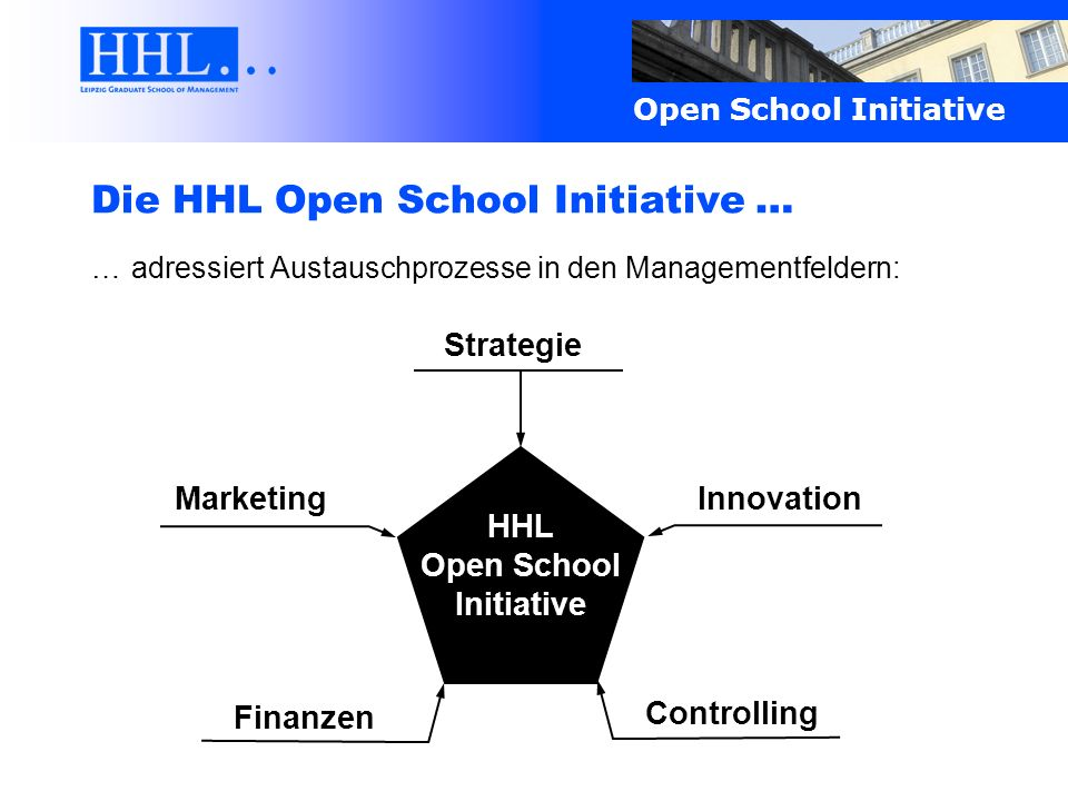 Die HHL Open School Initiative …