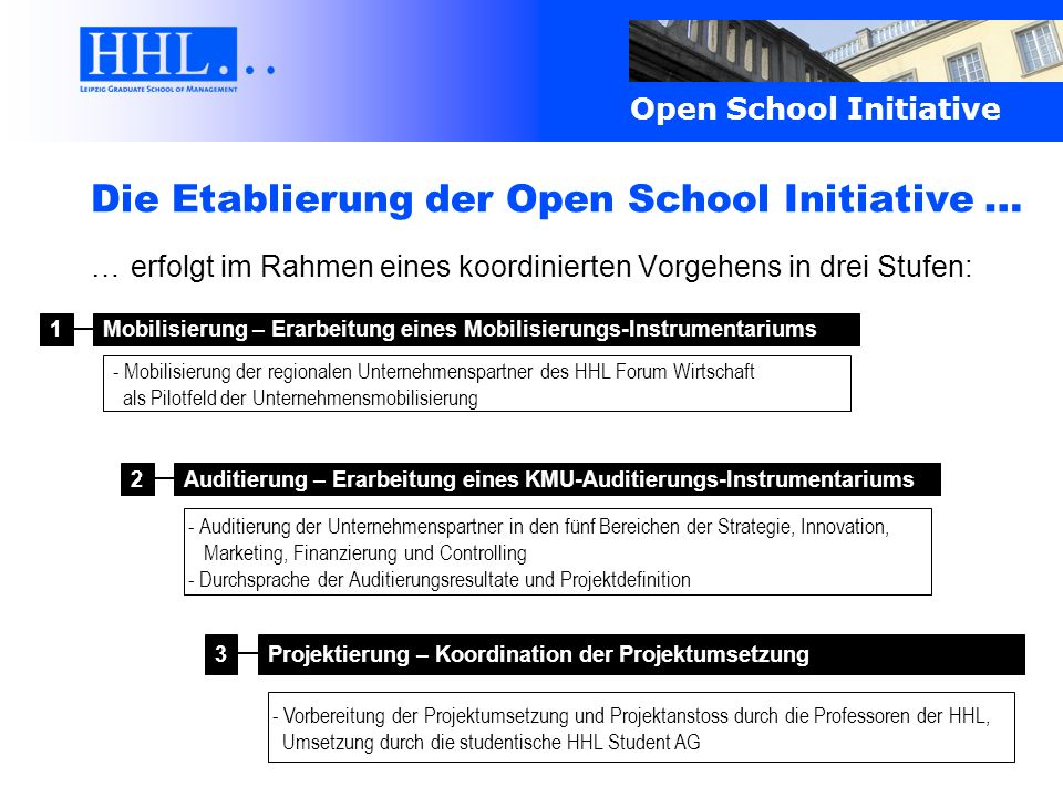 Die Etablierung der Open School Initiative …