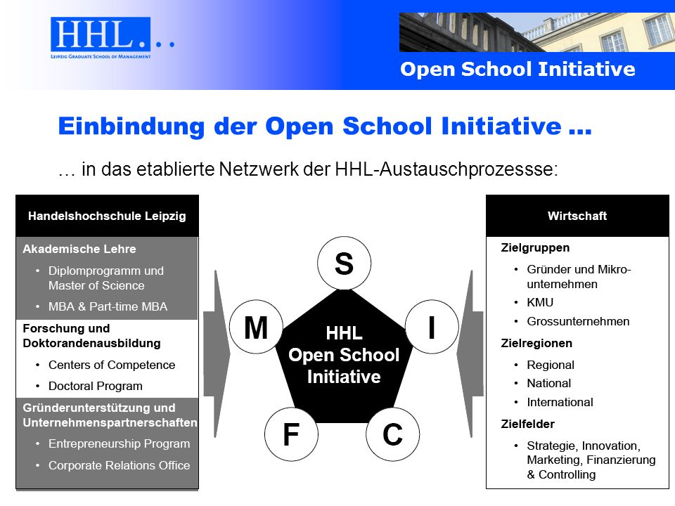 Einbindung der Open School Initiative …