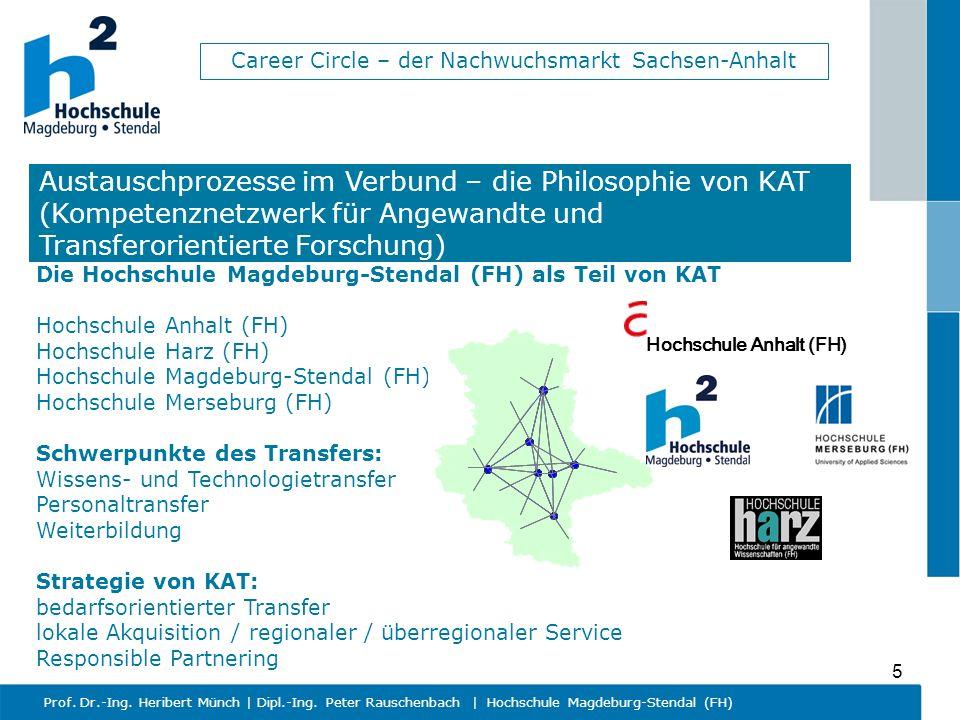Austauschprozesse im Verbund – die Philosophie von KAT (Kompetenznetzwerk für Angewandte und Transferorientierte Forschung)