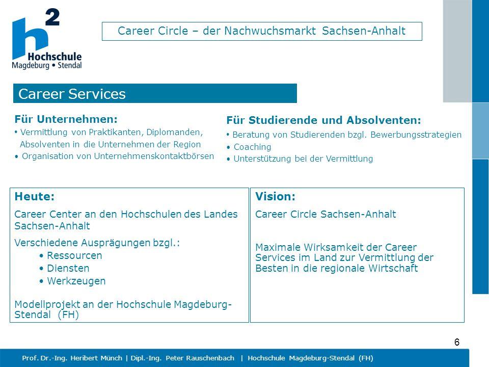 Career Services Heute: Vision: Für Unternehmen: