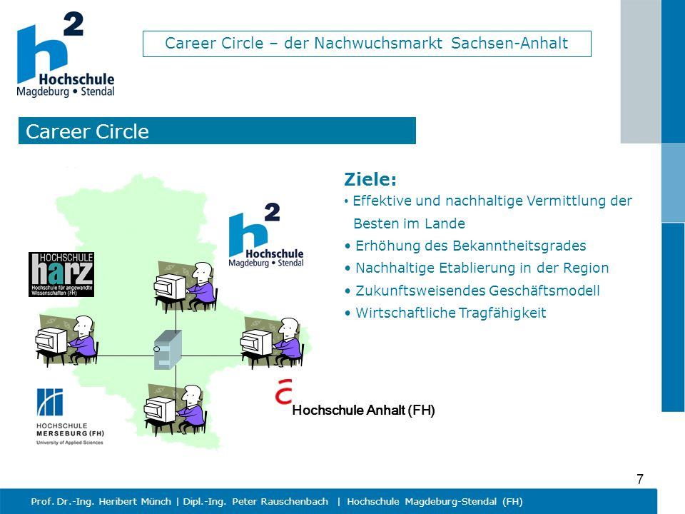Career Circle Ziele: Effektive und nachhaltige Vermittlung der