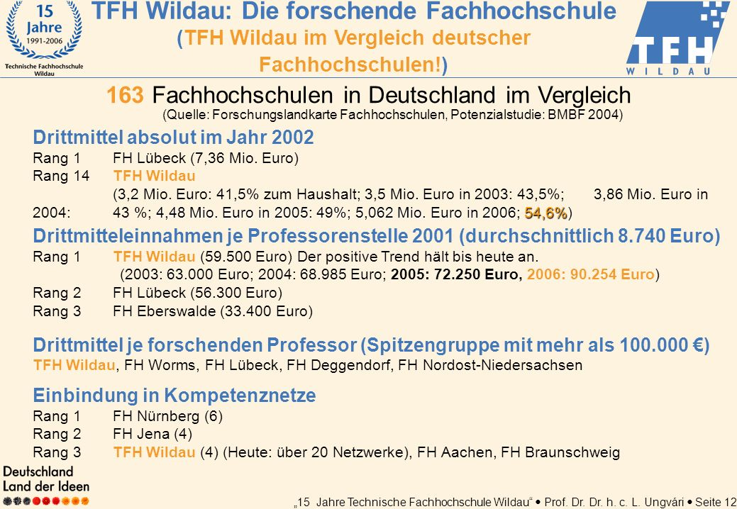 TFH Wildau: Die forschende Fachhochschule (TFH Wildau im Vergleich deutscher Fachhochschulen!)