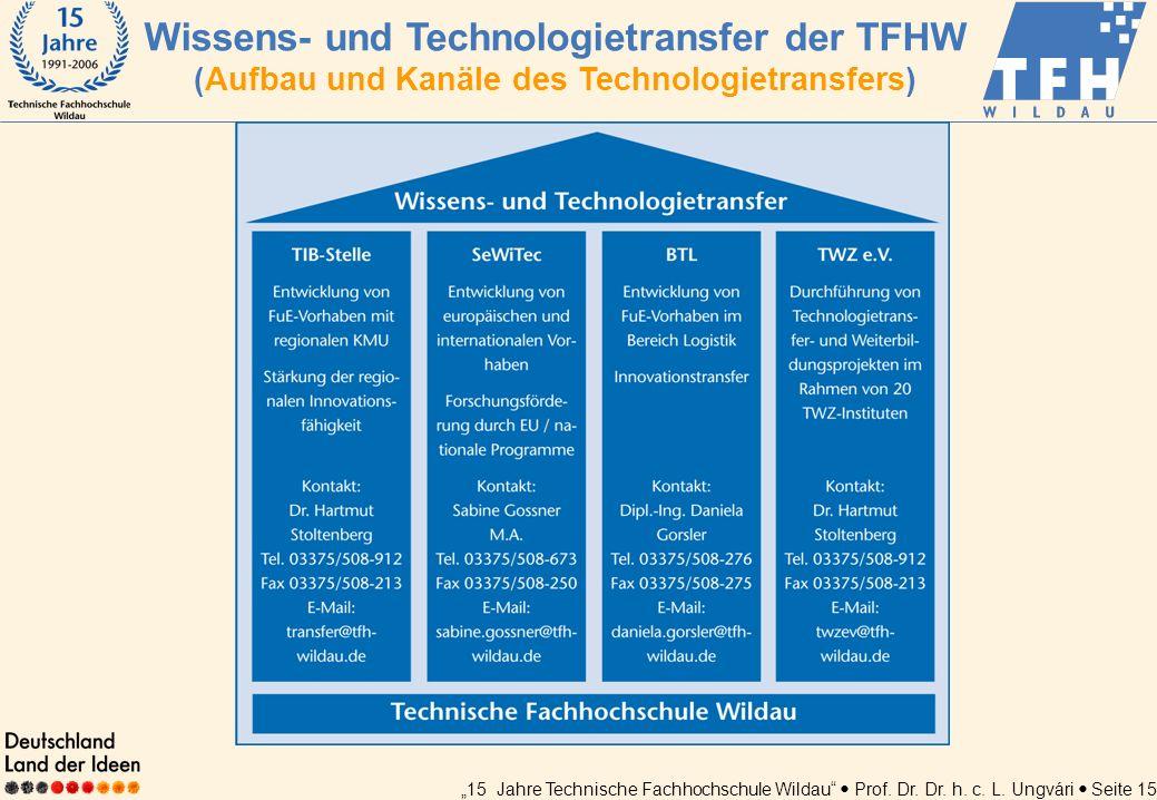 Wissens- und Technologietransfer der TFHW (Aufbau und Kanäle des Technologietransfers)