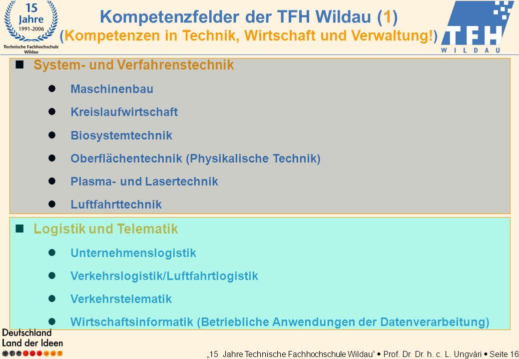 Kompetenzfelder der TFH Wildau (1) (Kompetenzen in Technik, Wirtschaft und Verwaltung!)
