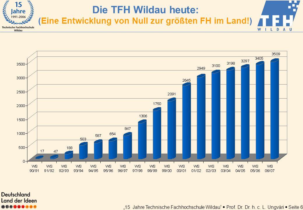 Die TFH Wildau heute: (Eine Entwicklung von Null zur größten FH im Land!)