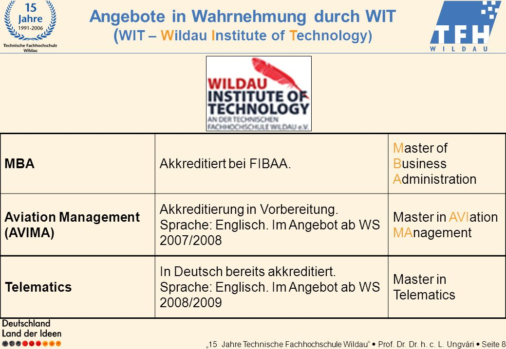 Angebote in Wahrnehmung durch WIT (WIT – Wildau Institute of Technology)
