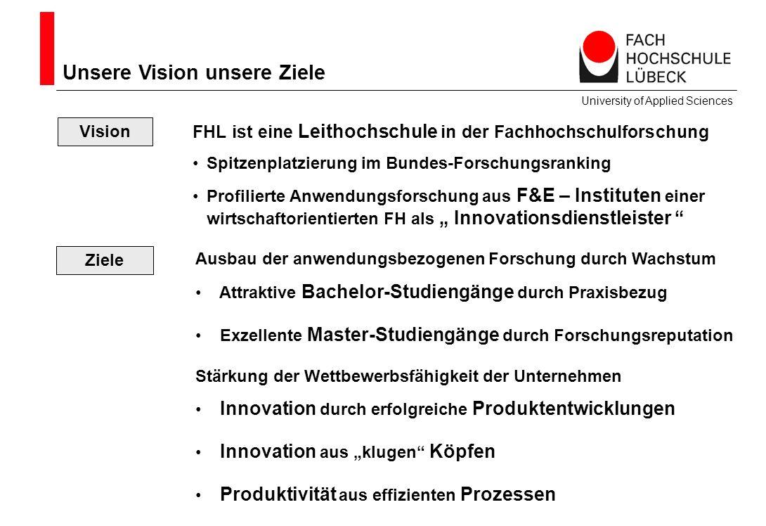Unsere Vision unsere Ziele