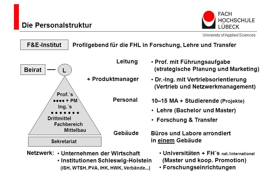 Profilgebend für die FHL in Forschung, Lehre und Transfer