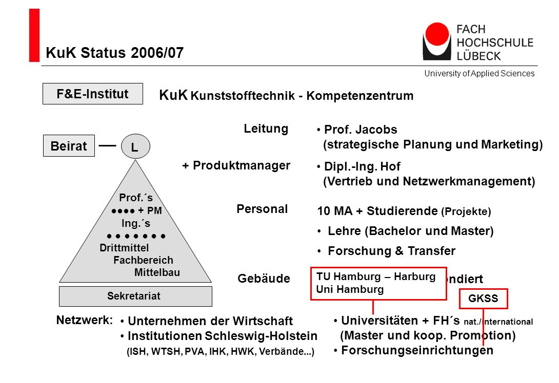 KuK Kunststofftechnik - Kompetenzentrum