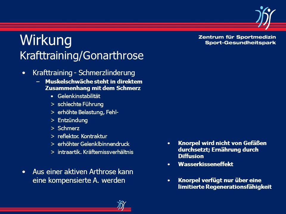 Wirkung Krafttraining/Gonarthrose