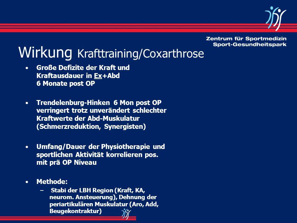 Wirkung Krafttraining/Coxarthrose