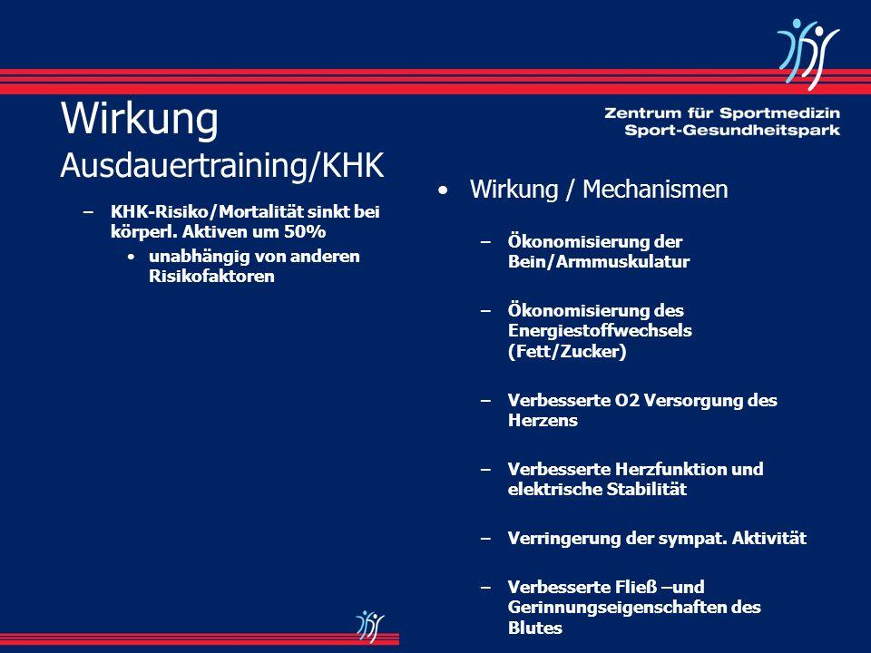 Wirkung Ausdauertraining/KHK