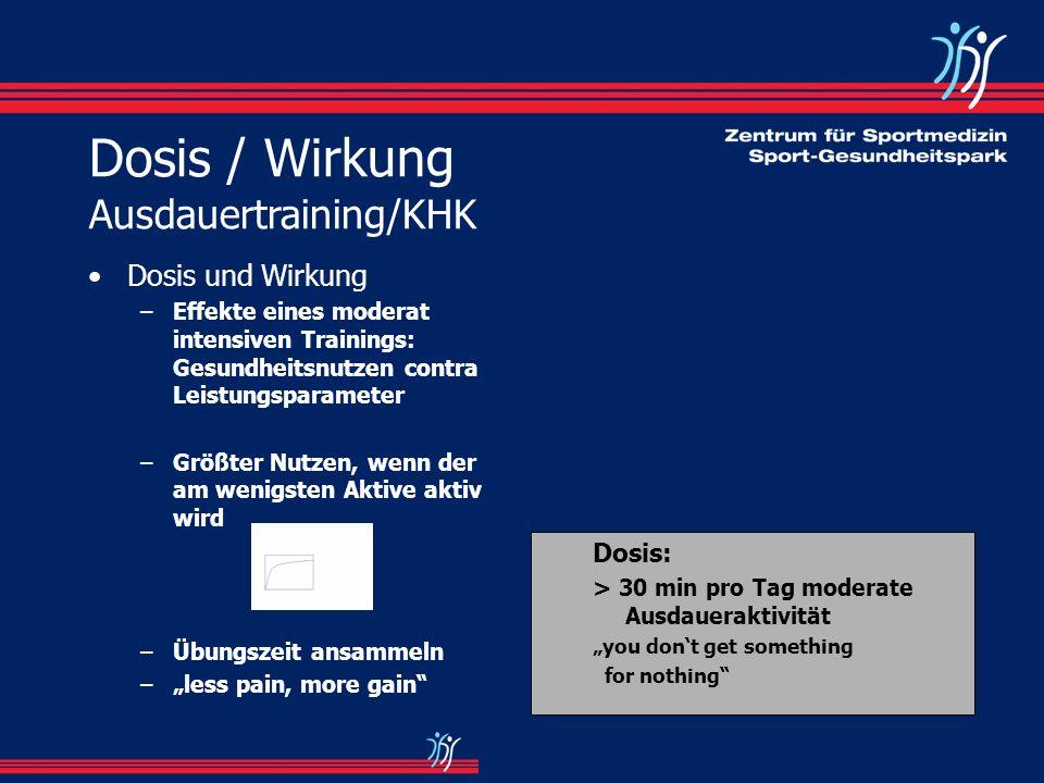 Dosis / Wirkung Ausdauertraining/KHK